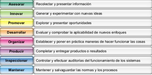 img-funcionesdeequipo
